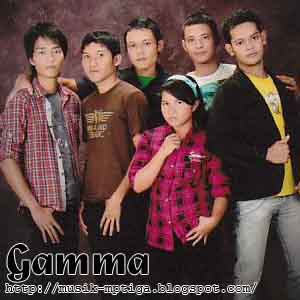 Lirik Lagu Dan Kunci Gitar Gamma Band – 7 Samudra